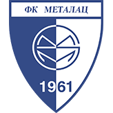 FK Metalac GM